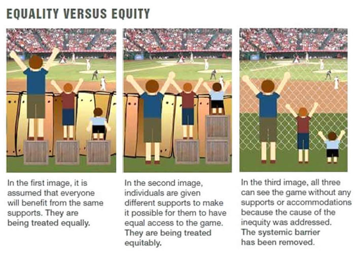 equality and equity and systemic barriers
