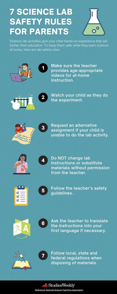 7 Science Lab Safety Rules for Parents Infographic