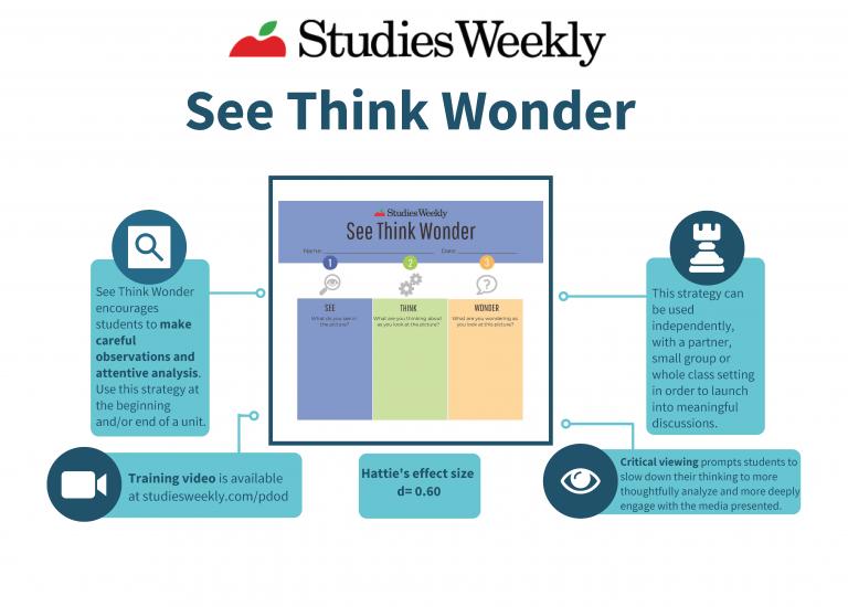 Studies weekly See think wonder info graphic