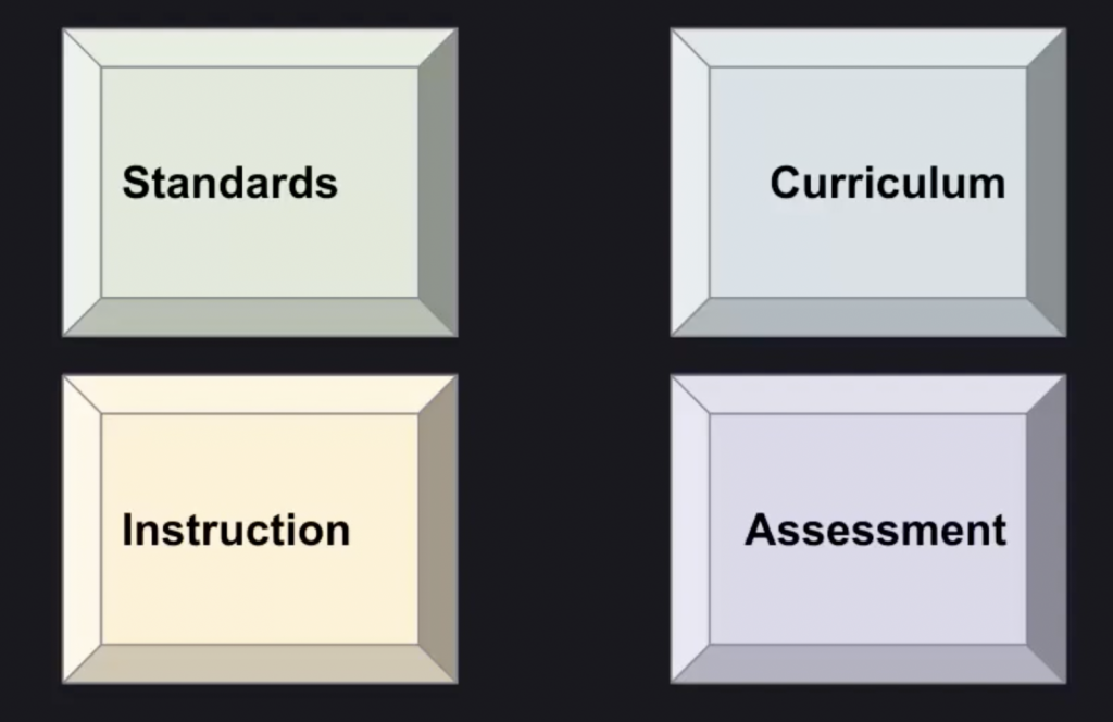 Inquiry-Based Learning That Supports Teachers
