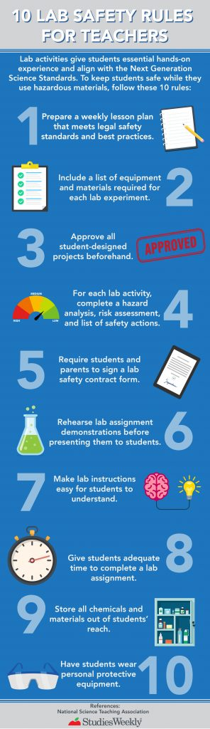 10 Lab Safety Rules for Teachers Infographic
