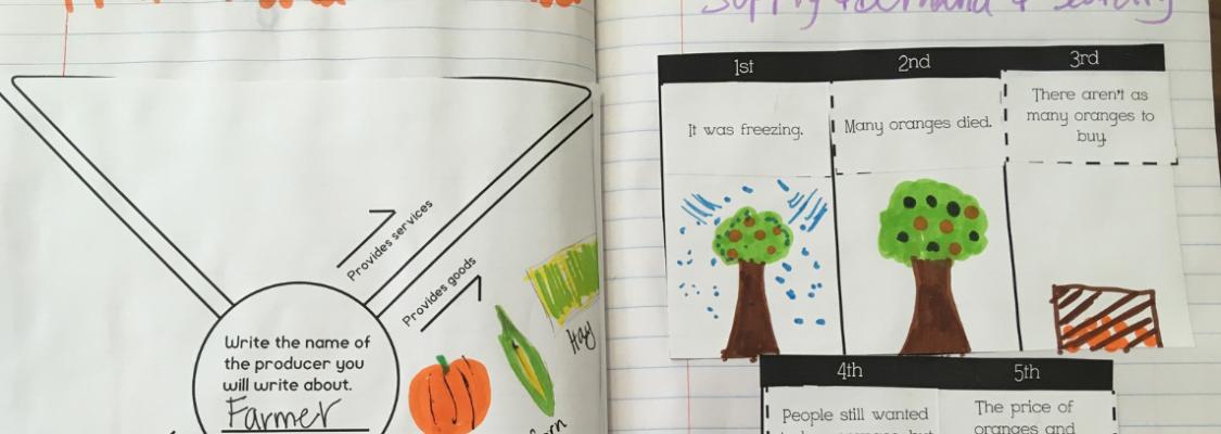 social studies interactive notebooks